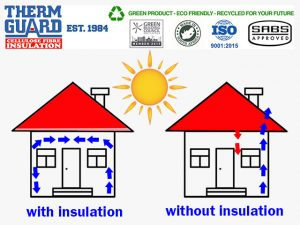 Thernguard The Difference Roof insulation makes